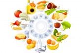 Vitamina B6 importante contro il Parkinson